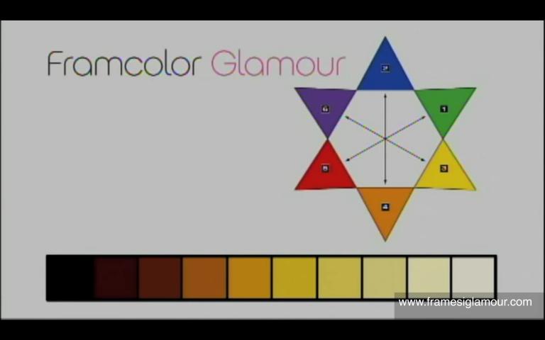 Framesi Framcolor Glamour How To Read The Color Codes Framesi